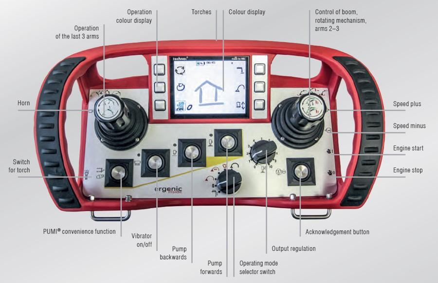 Rádiové diaľkové ovládanie Ergonic