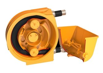 Rotorové čerpadlá